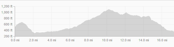 One long drag of just over 8 miles of uphill